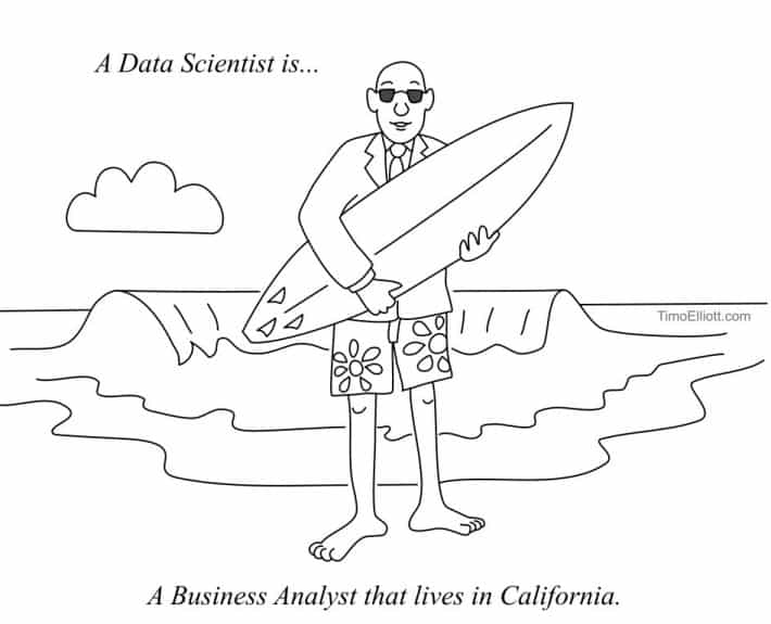 a-data-scientist-is-a-business-analyst-that-lives-in-california[1]