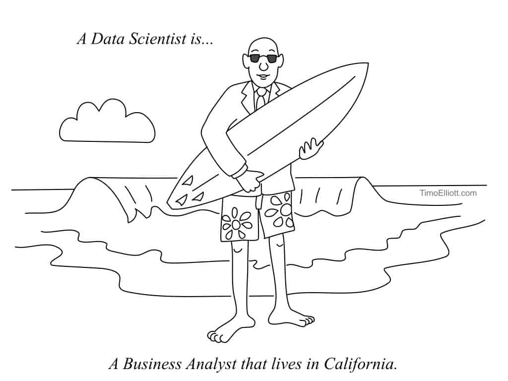 What Are The Key Skills Of A Data Scientist Data
