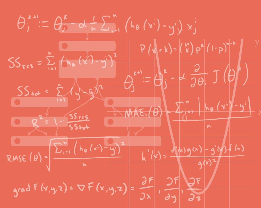 Aspiring Data Scientist Math