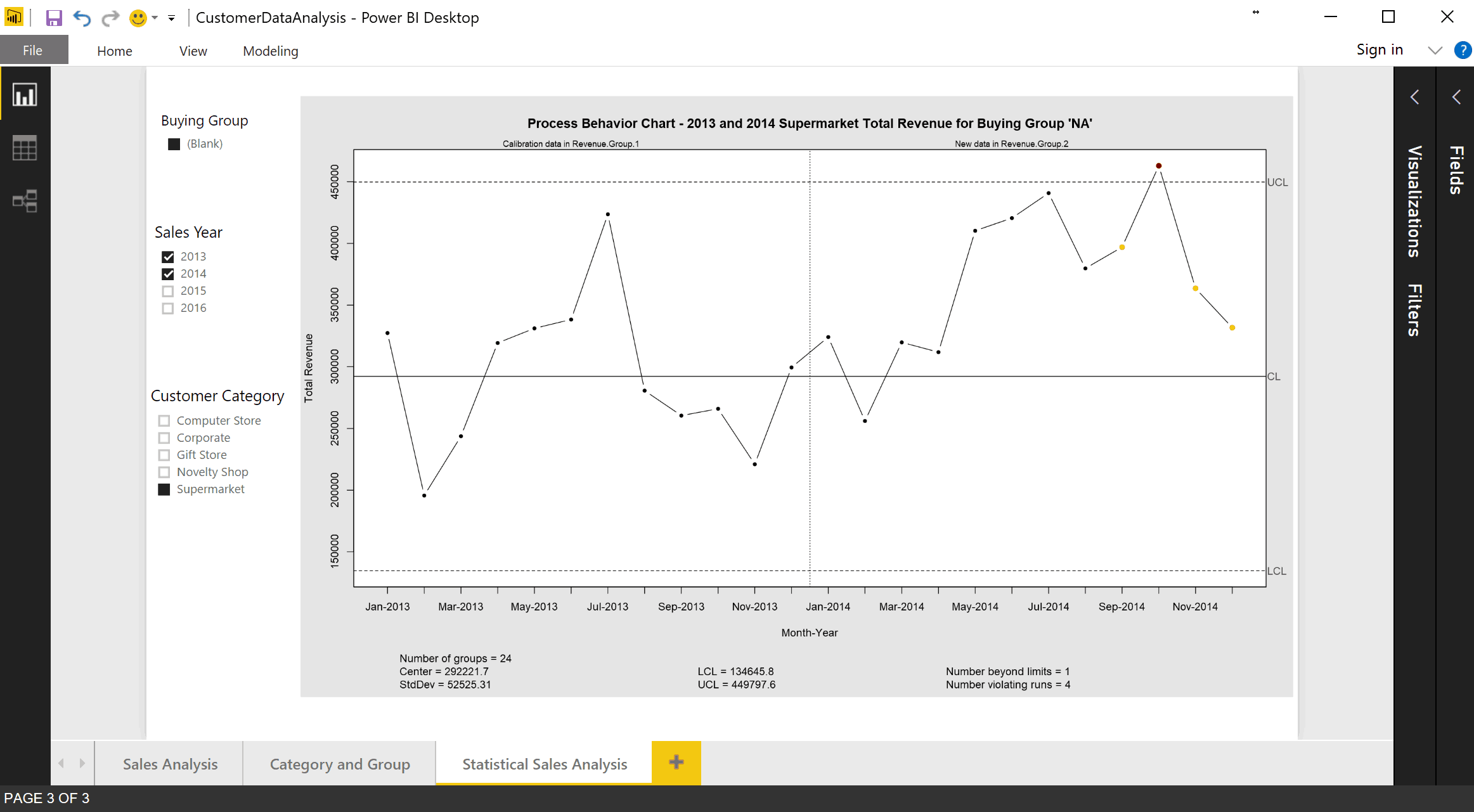 Power BI Process Behavior